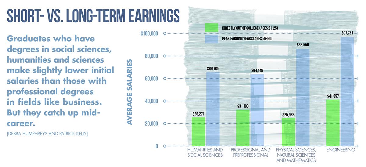 CAS-job-stats-Earnings[1]